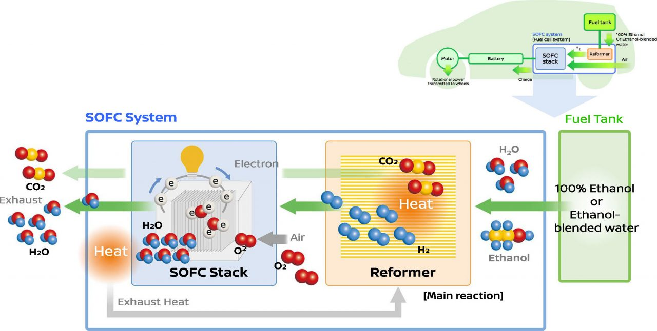 How-e-Bio-Fuel-Cell-system-works_2