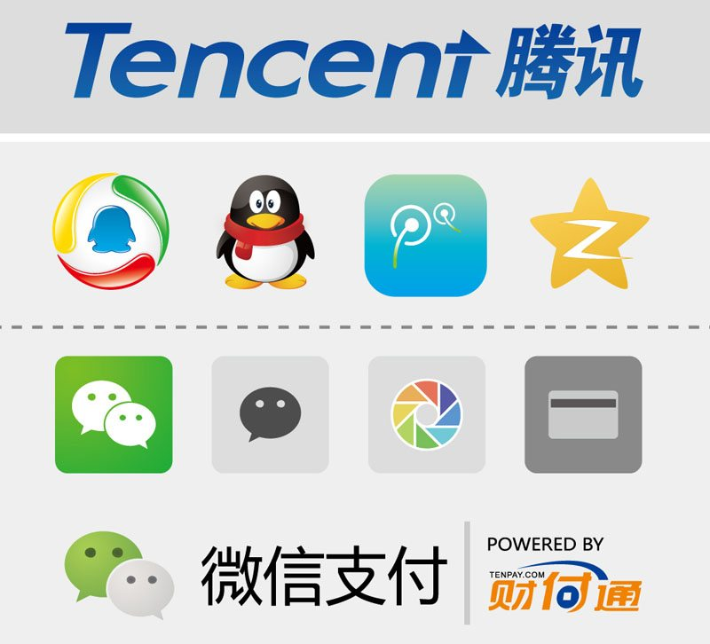 Tencent Product Logo