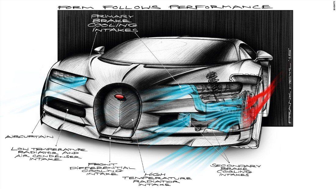 Car Design 4