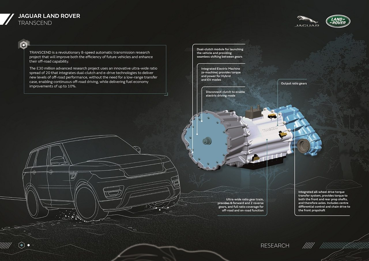 jaguar-land-rover-cenex_infographics_final