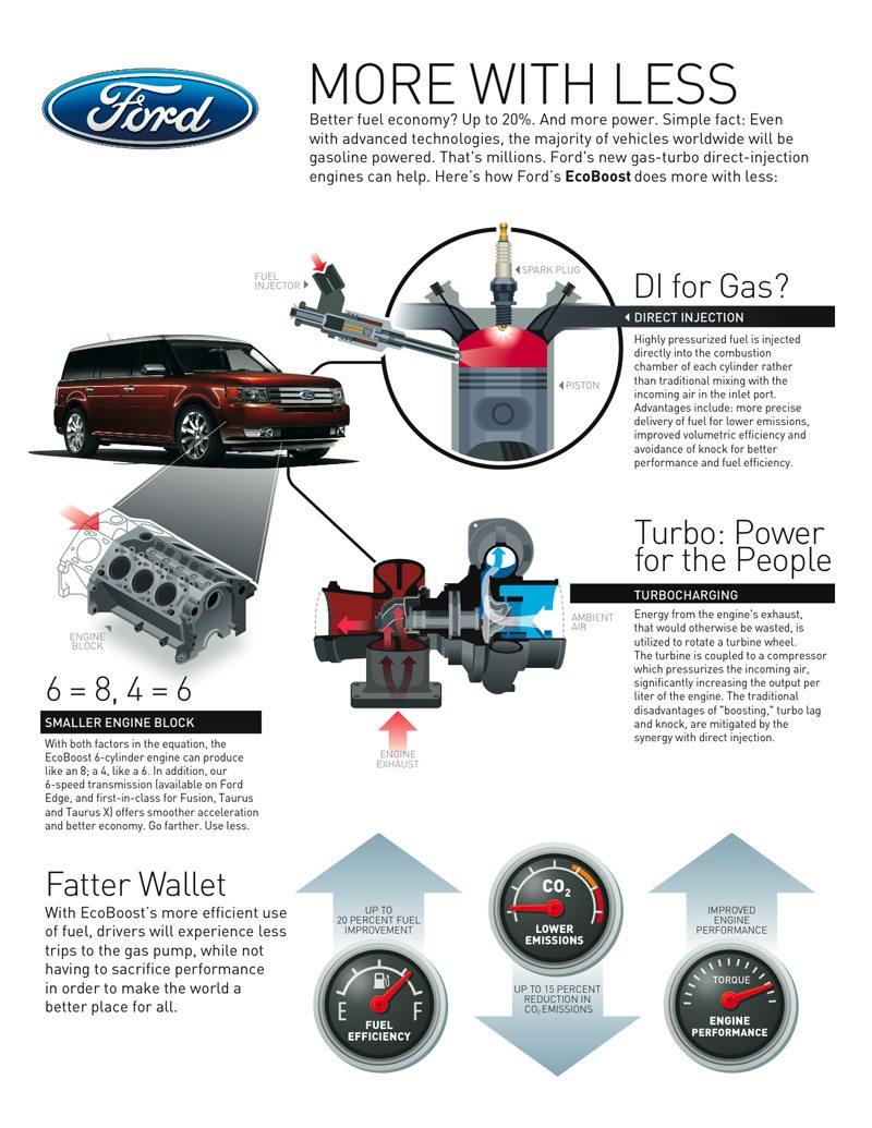 ما هو محرك إيكوبوست من فورد؟