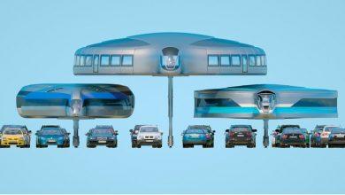 Photo of مستقبل النقل باستخدام الجيروسكوب