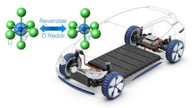 Photo of بطارية أكسيد الليثيوم والحديد قد تحدث ثورة في عالم السيارات الكهربائية