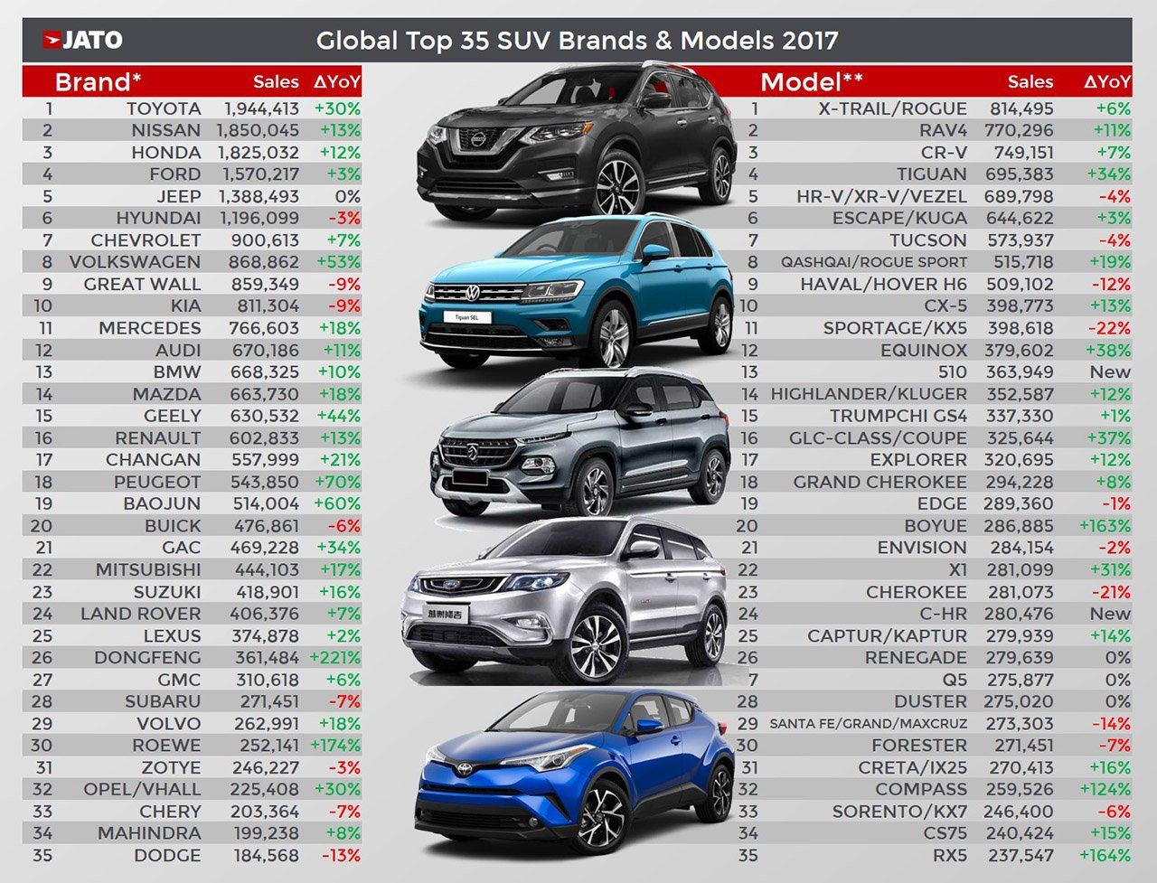 Best Selling Car In India