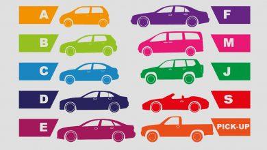 Photo of دليل تصنيف فئات السيارات