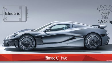 Photo of سيارات بأكبر وأقل سعةٍ للمحرك، وأكثرها قدرة على الإطلاق