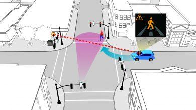 Photo of سيارات هوندا المستقبلية ستكون قادرة على الرؤية عبر الجدران