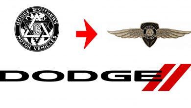 Photo of ما الذي يرمز له شعار دودج الأصلي؟