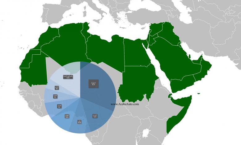 Photo of أكثر الدول العربية بيعًا للسيارات، ما ترتيب دولتك؟